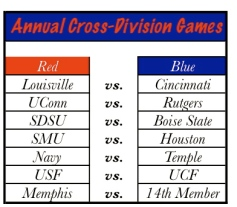 BigEast Annual Cross-Division Games
