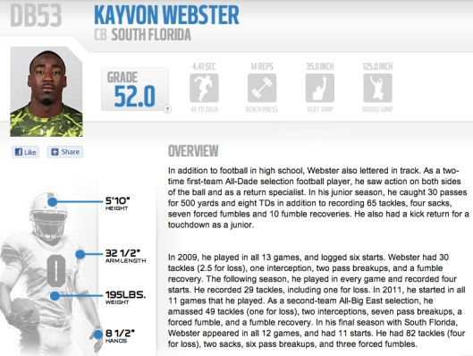Kayvon Webster Elevates Draft Stock at NFL Combine | by Matthew Manuri | SoFloBulls.com |
