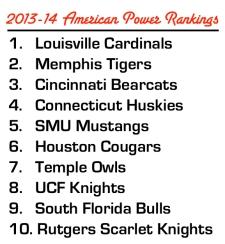 2013-14 American Power Rankings