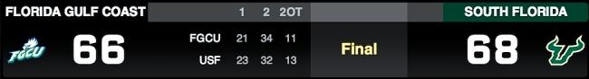 FGCU vs USF 2013 | Final Score