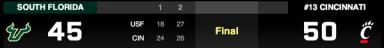 USF vs #13 Cincinnati 2014   Final Score   SoFloBulls Blog