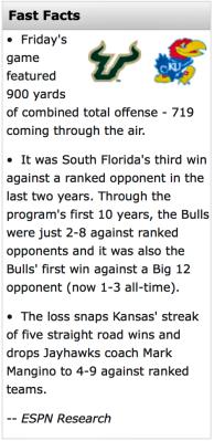 ESPN Fast Facts - No. 19 Bulls vs No. 13 Jayhawks 2008 | SoFloBulls.com