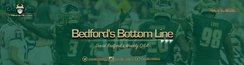 📌 Bedford's Bottom Line 2017 Weekly Q and A Featured Image by Matthew Manuri   SoFloBulls.com